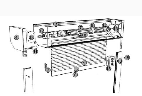 Princip garážových rolovacích vrat